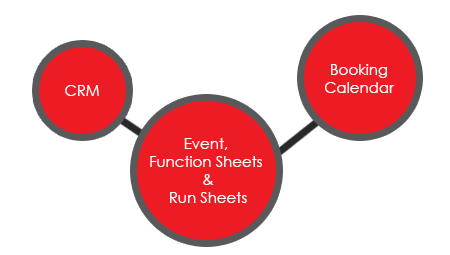 Panda is King when it comes to Event Management Software